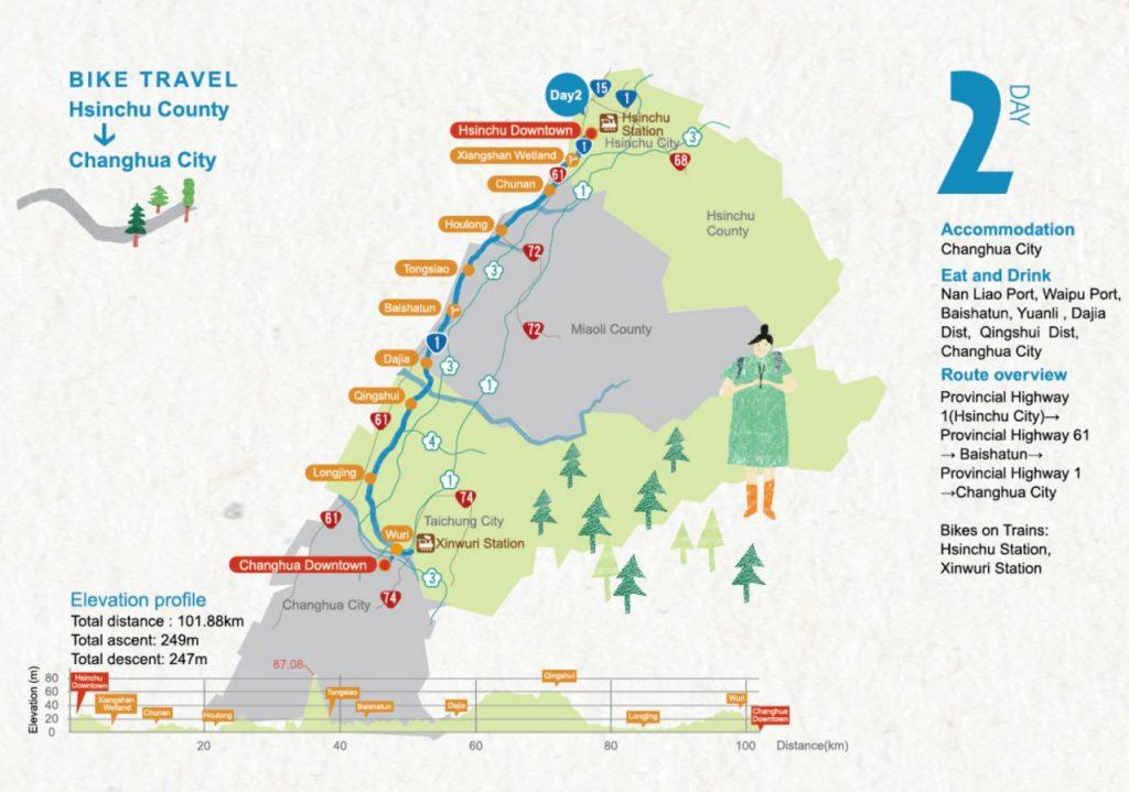 Cycling Route No. 1 – Day 2: Hsinchu County to Changhua City