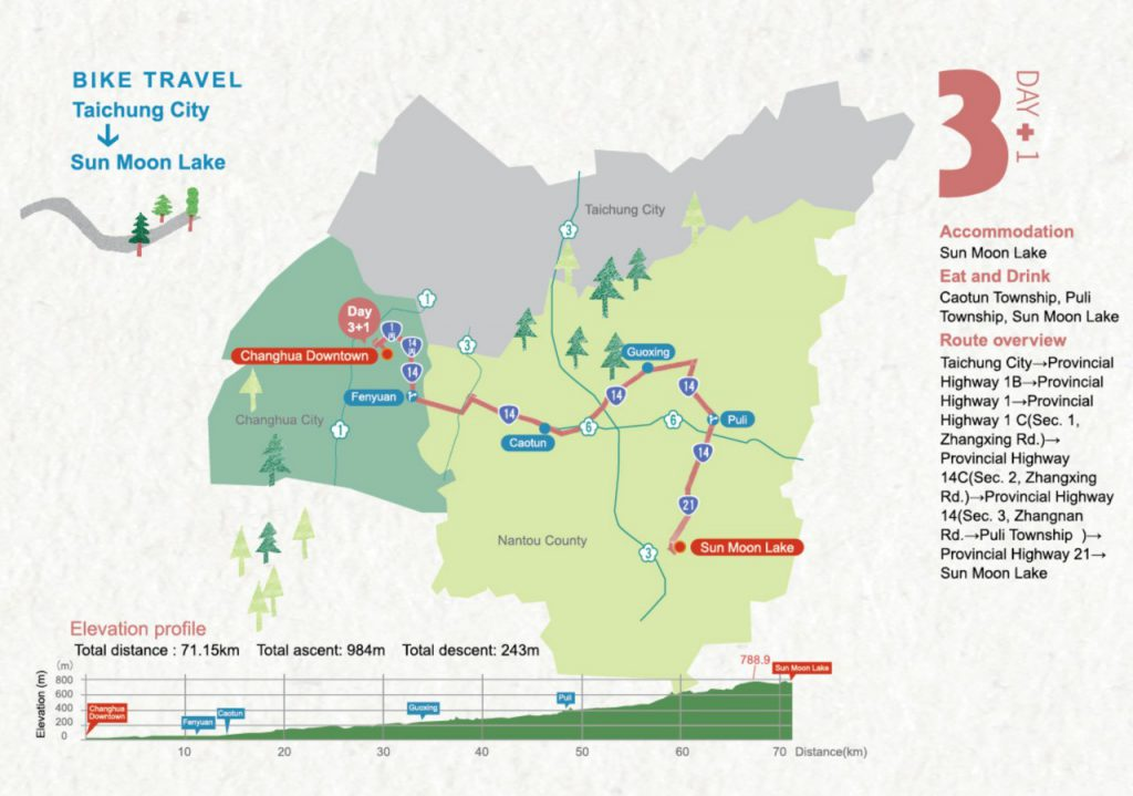 Cycling Route No. 1 - Day 3+1: Taichung City to Sun Moon Lake
