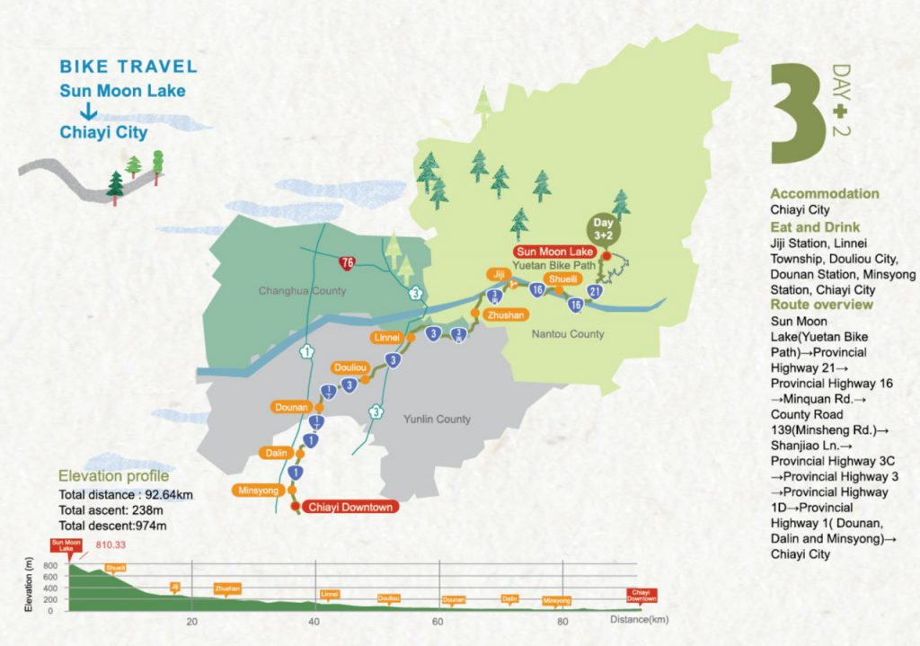 Cycling Route No. 1 – Day 3+2: Sun Moon Lake to Chiayi City