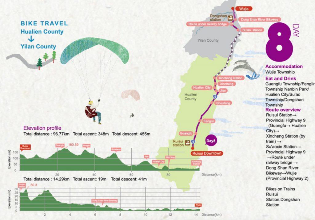 Cycling Route No. 1 - Day 8: Hualien County to Yilan County