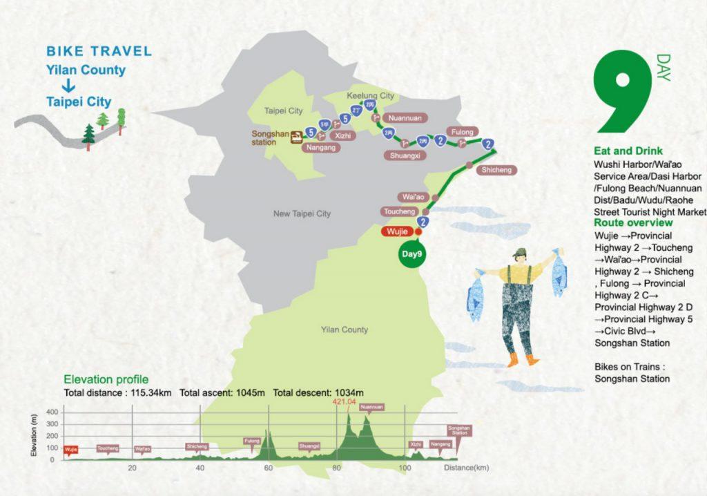Cycling Route No. 1 - Day 9: Yilan County to Taipei City